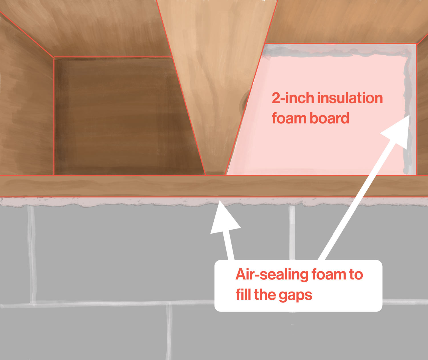 Diagram for insulating box sills, showing 2 inch insulation foam board pushed to the back of the box with expandable foam sealing it in.